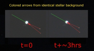 Movement of Uranus vs background stars