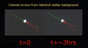 Movement of Uranus vs background stars